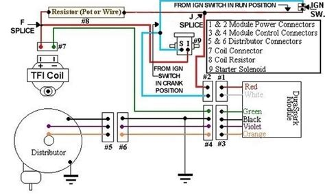 78 Ford Ignition Switch Wiring Diagram by Coil Square Box On Fender Help Ford Bronco Forum