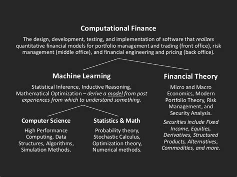 computational finance introductory lecture