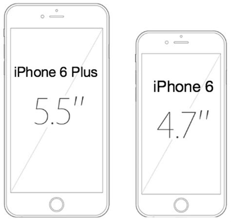 iphone 6 plus resolution iphone 6 plus vs iphone 6 the best 100 you ll which iphone is the best one for you here s how to decide