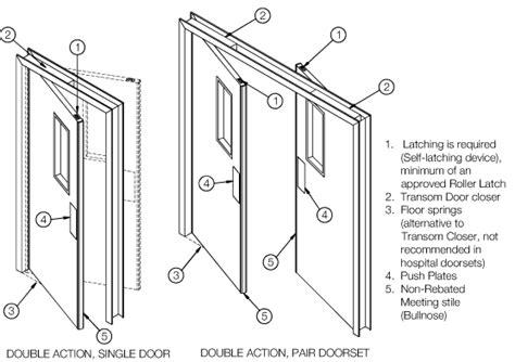 pacific spa fd fire acoustic door set sm hardware