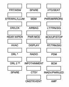 gmc acadia 2007 2008 fuse box diagram auto genius With gmc fuse box