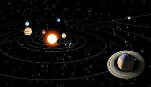 The Real Solar System - Pics about space