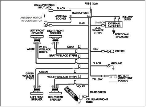 Blaupunkt Car Stereo Wiring Diagram by Blaupunkt Audio Tech Info Required Rennlist Porsche
