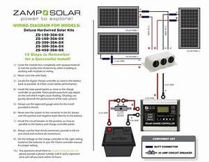 Zamp Solar Zs