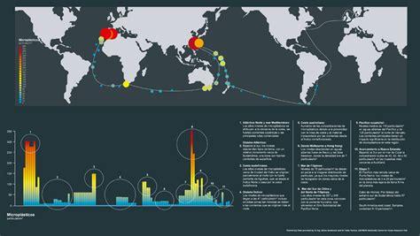 microplasticos hasta en el oceano mas remoto del planeta