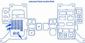 Toyota Highlander 2006 Fuse Box  Block Circuit Breaker