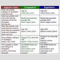 English Is Funtastic Adjective  Comparative & Superlative Chart