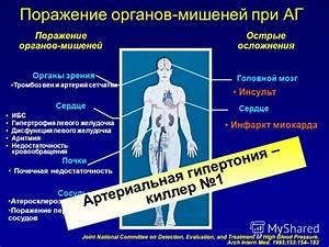 Гипертония поражение органов мишеней почки