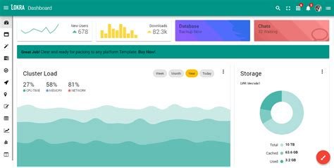 bootstrap 4 webpack templates top 10 best premium bootstrap 4 admin templates our