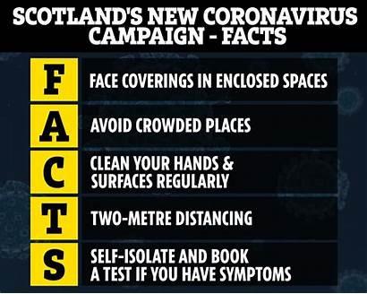 Facts Scotland Coronavirus Church Campaign Scottish Nicola