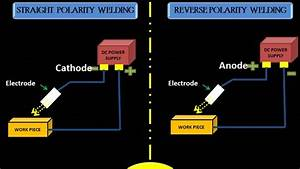 Straight And Reverse Polarity Welding  Best Video On You