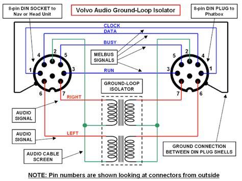 Volvo Hu 650 Wiring Diagram gizmosnack aux in volvo hu xxxx radio