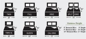 mattress sizes plushbeds green sleep blog With biggest mattress size