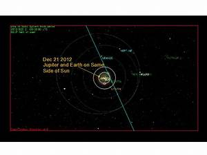 Jupiter, Uranus, and Possible Evidence of Black Hole and ...