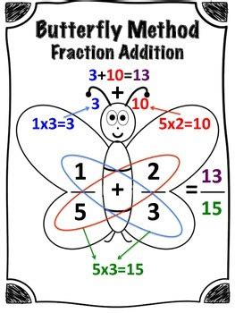 butterfly method  fraction addition math center common