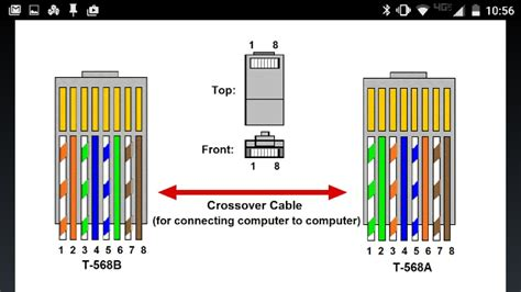 learn network cabling basics    rate android