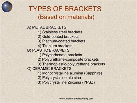 Bracket Materials
