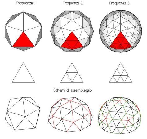 cupola geodetica cupole per planetari digitali e accessori costruzione