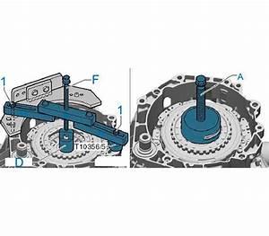 Boite De Vitesse Dsg : fc 905t11 kit d monter l 39 embrayage pour boite de vitesse dsg vag ~ Gottalentnigeria.com Avis de Voitures