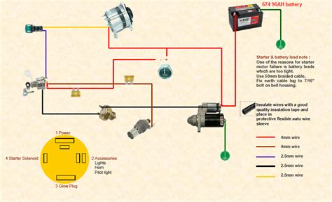 similiar starter diagram keywords tractor starter wiring diagram for cat image wiring diagram