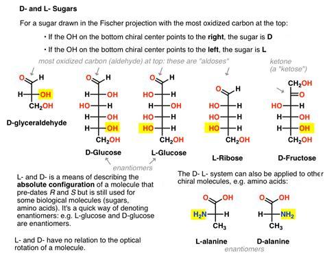 sugars master organic chemistry