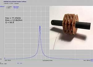 Hfmax Berechnen : induktivit tswert f r eine 77 5khz ferritantenne ~ Themetempest.com Abrechnung