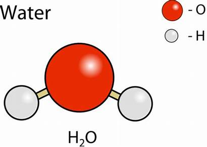 Science Water Physical Scientific Particles Compound Compounds