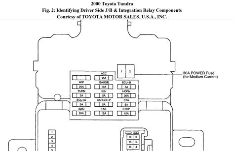 2000 Tundra Tundra Fuse Box Diagram by Exhaust Systems Components Diagram Downloaddescargar