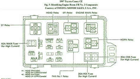 Toyota Camry Fuse Box Wiring Diagram