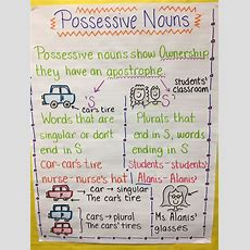 Best 25+ Possessive Nouns Ideas On Pinterest  Noun Anchor Charts, Noun Chart And Plural Of Nouns