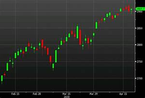 US stocks climb to the best levels of the day