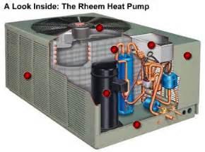 Rheem Air Source Heat Pump Photos