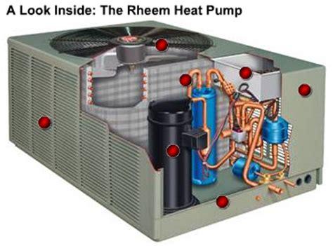 Rheem Heat Pump Systems  Pioneer Gas Furnace Home Comfort