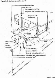 100 petrol station business plan template sinopec With petrol station business plan template