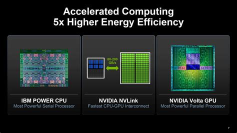sense of smartphone processors the mobile cpu gpu nvidia volta ibm power9 land contracts for new us