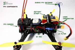 The Components Of An Fpv Quadcopter