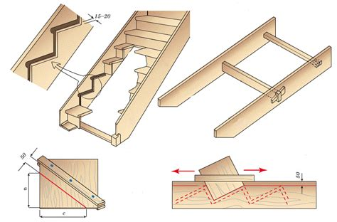 la pose d un escalier droit en bois sans forcer ou presque