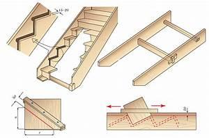 Fabriquer Son Escalier : la pose d 39 un escalier droit en bois sans forcer ou presque ~ Premium-room.com Idées de Décoration