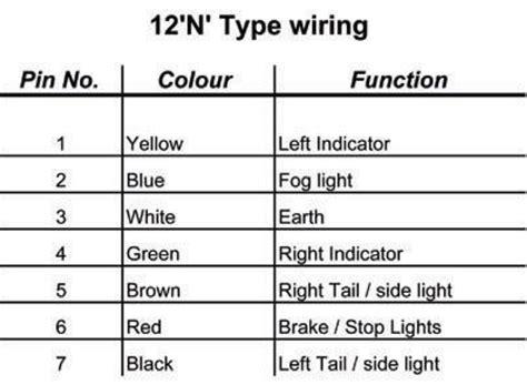 wiring diagrams for 7 pin 12n n type trailer lights