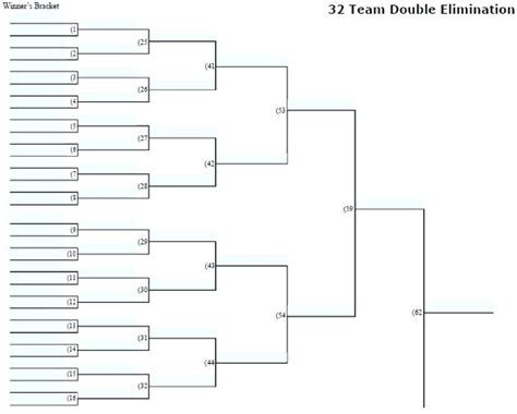 Tournament Bracket Editable Template by Excel Bracket Maker Team Seeded Tourney Bracket Editable