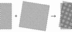 Moiré Effekt : moir effekt dierotationsdrucker blog ~ Yasmunasinghe.com Haus und Dekorationen