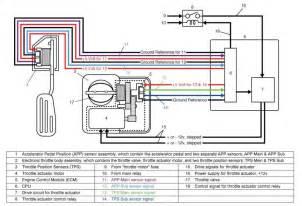 HD wallpapers wiring diagram of o2 sensor