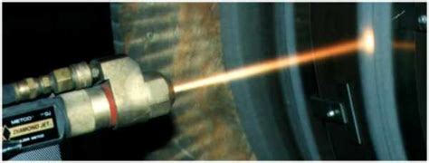Plasma Lava L Uk by Hvof High Velocity Oxygen Fuel Thermal Spray Process