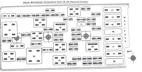 wrg   fuse box diagram