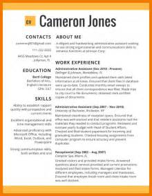 best resume examples 2014