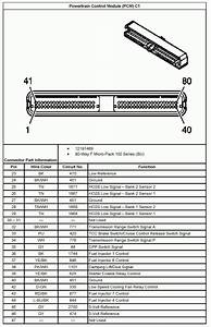 2000 Gmc Sierra 1500 Wiring Diagram