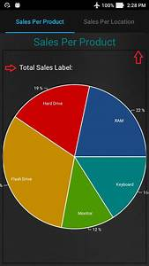 C Xamarin Forms Movable Label Inside Oxyplot Pie Chart