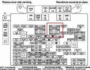 2003 Chevy Silverado Fuse Panel Diagram