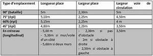 Place De Parking Dimension : normes marquage au sol parking r glementations ~ Medecine-chirurgie-esthetiques.com Avis de Voitures