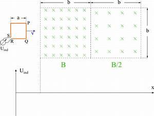 Magnetfeld Berechnen : musteraufgaben verschieden starke b felder leifi physik ~ Themetempest.com Abrechnung